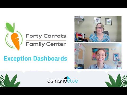 Forty Carrots Family Center – DemandBlue Customer Success Story