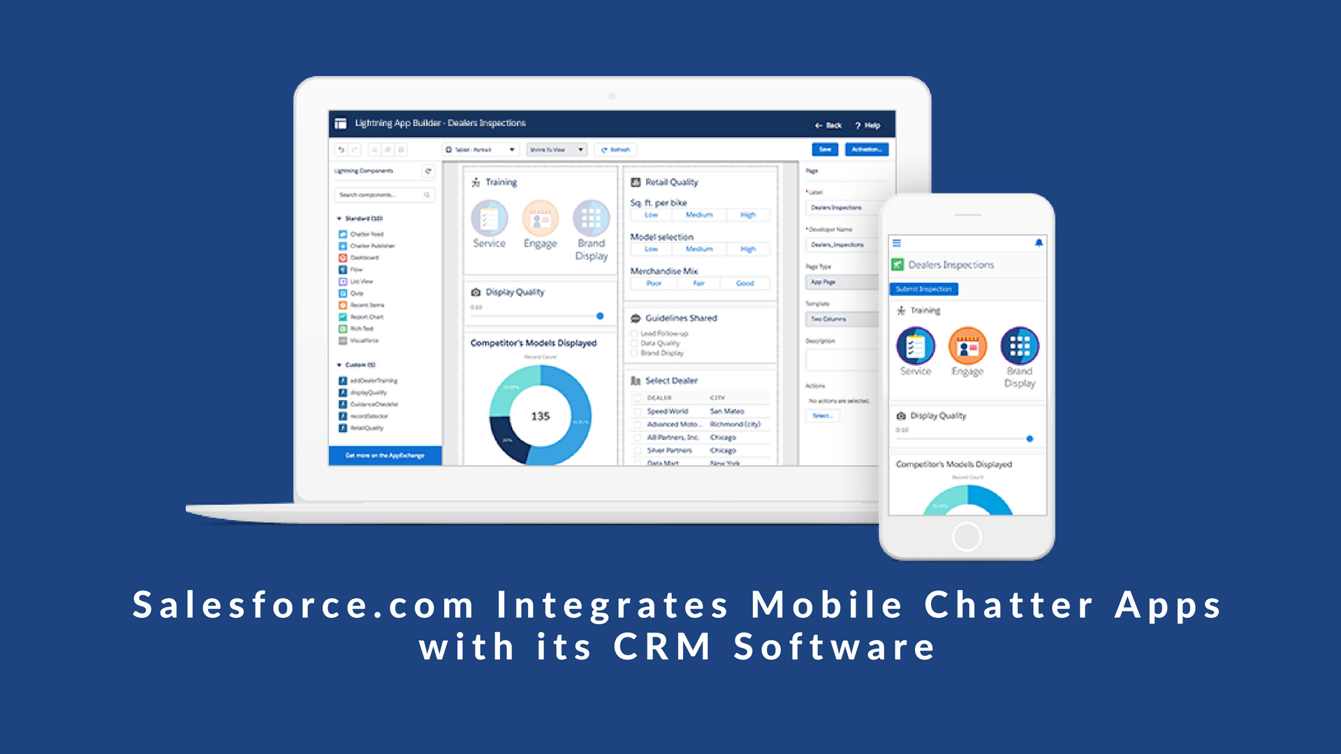 Salesforce Chatter App