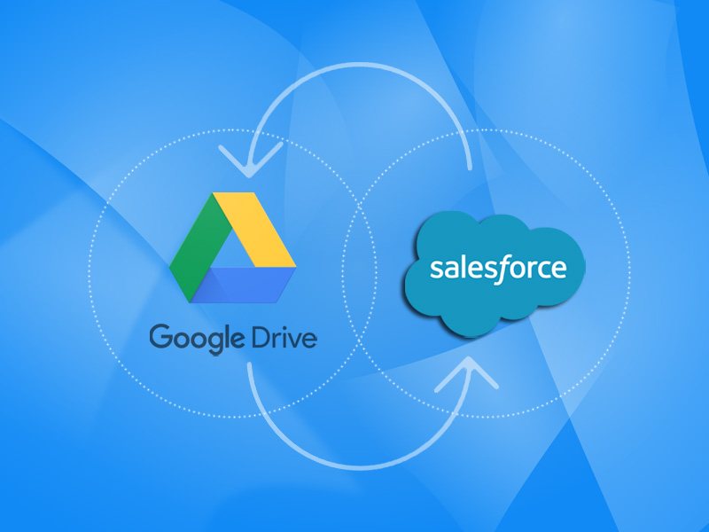 Salesforce Integration with Google Drive