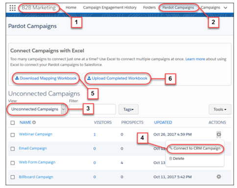 Spring 18 Release Notes – New Salesforce Features