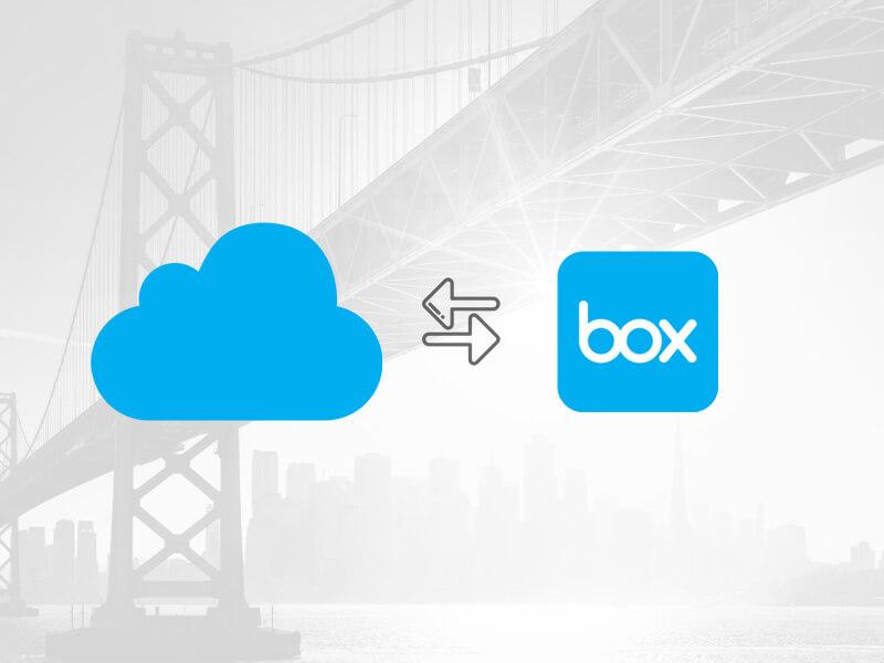 Salesforce Files connect & Box