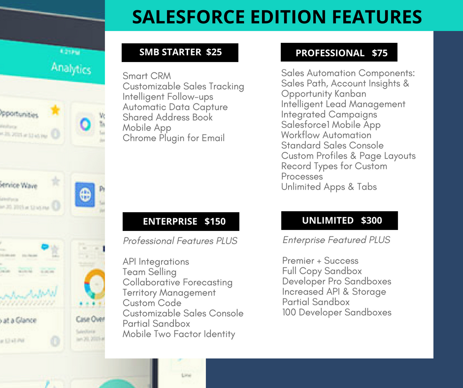Salesforce Editions: Choosing the right Edition for your