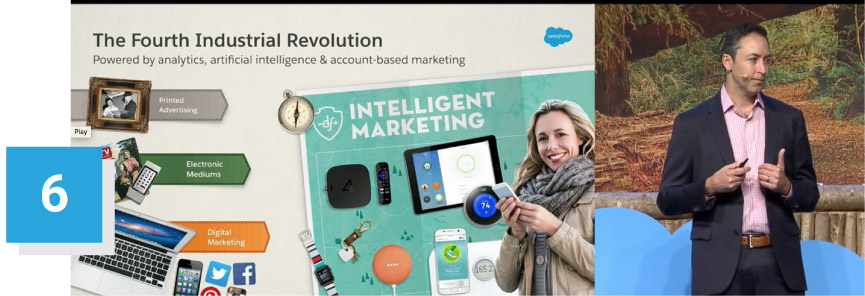 Salesforce Pardot Keynote