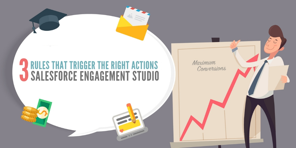 3 Rules that Trigger the right Actions – Pardot Engagement Studio Best Practices!
