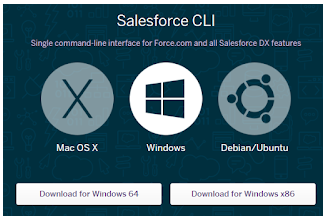 Salesforce DX Benefits