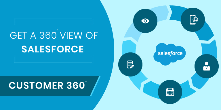 Salesforce Customer 360 – A Single Integrated Platform for Sales, Service, Marketing, Commerce, IT and Beyond